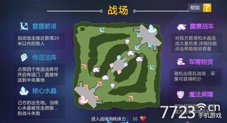 如上图中所示:红方出生点和复活点在地图的左下角,蓝方出生点和复活点在地图的右上角,两个方阵均有基地水晶和箭塔。水晶塔只会被攻击,而箭塔则会单体攻击,射程范围内的敌方。玩家可选中和攻击地方阵营的怪物以及玩家。红方与蓝方各自有一条密道,但初始状态为关闭。   双方可采集地图中央的对方的传送水晶,从而召唤出己 方的水晶。当水晶为相同颜色时,开启一方传送门,分别在出生点和战场中央,此时玩家可从一方出生点附近的传送门直接传到战场中央,当水晶颜色不同时,传送门消失,传送任务失效。   玩家在战场中的行为可增加个
