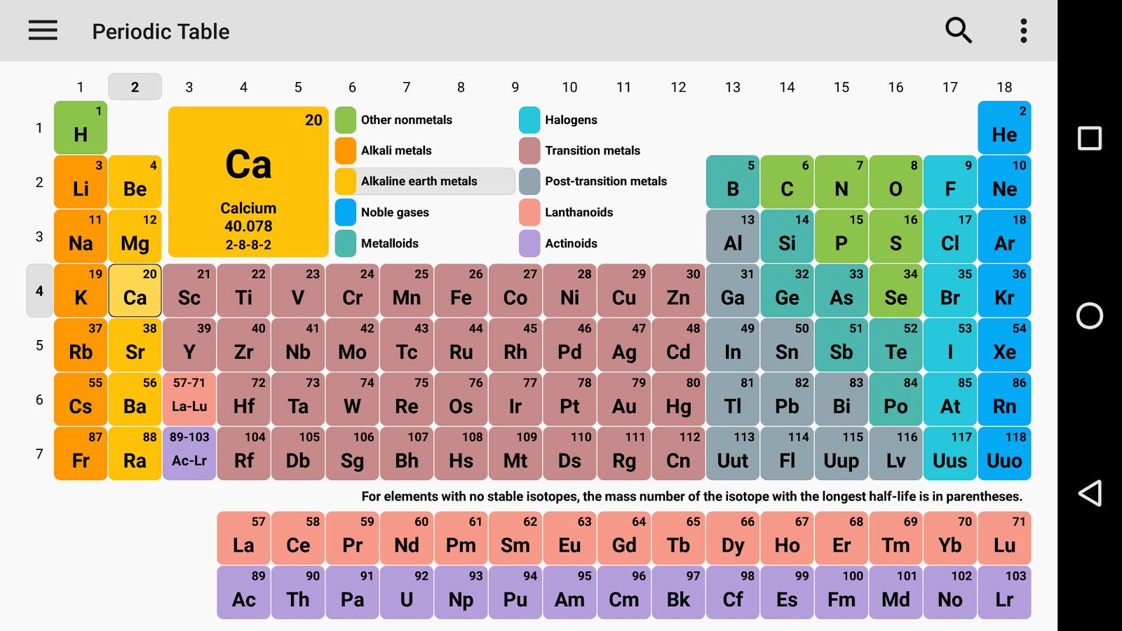 热力学, 材料, 电磁, 原子核性质及化学性质 3) 每种元素的电子层结构